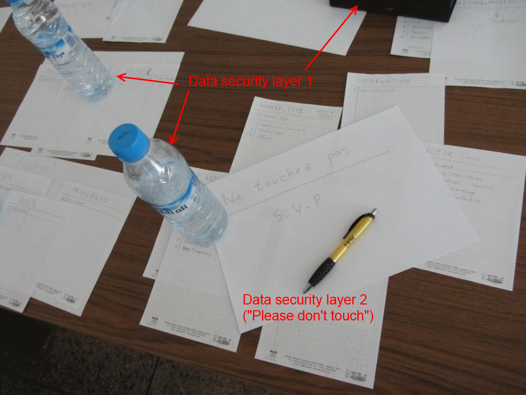 Data security in analog form