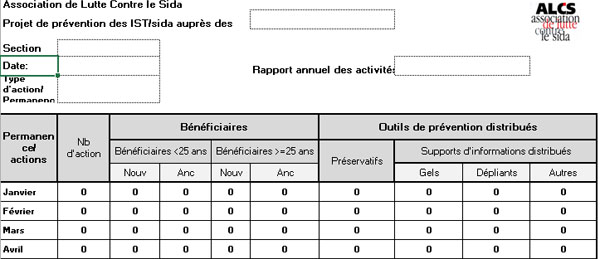 Operational data collection reporting sheet